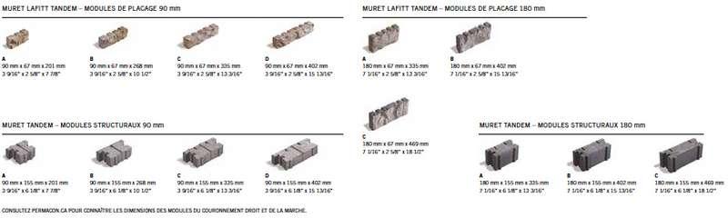 Module Muret Lafitt® Tandem® 90 et 180